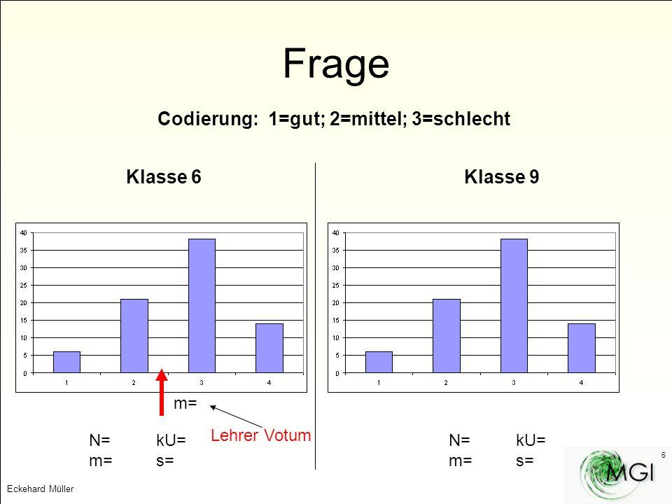 Frage Codierung: 1=gut; 2=mittel; 3=schlecht Klasse 6 Klasse 9 m=