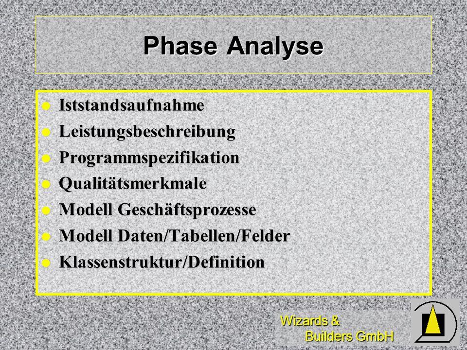 Phase Analyse Iststandsaufnahme Leistungsbeschreibung