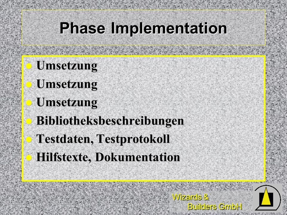 Phase Implementation Umsetzung Bibliotheksbeschreibungen
