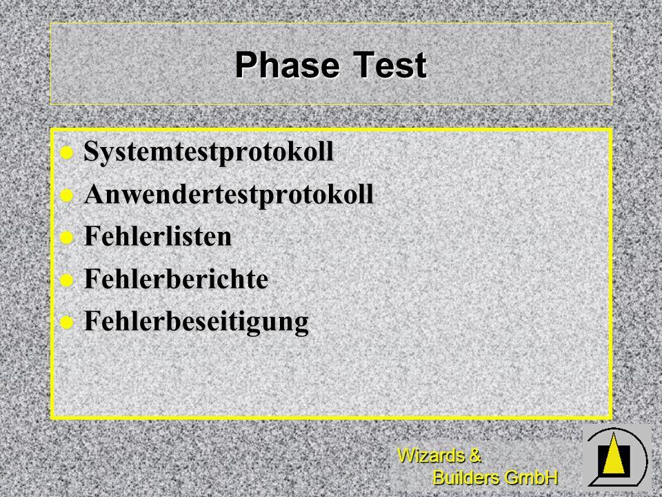 Phase Test Systemtestprotokoll Anwendertestprotokoll Fehlerlisten