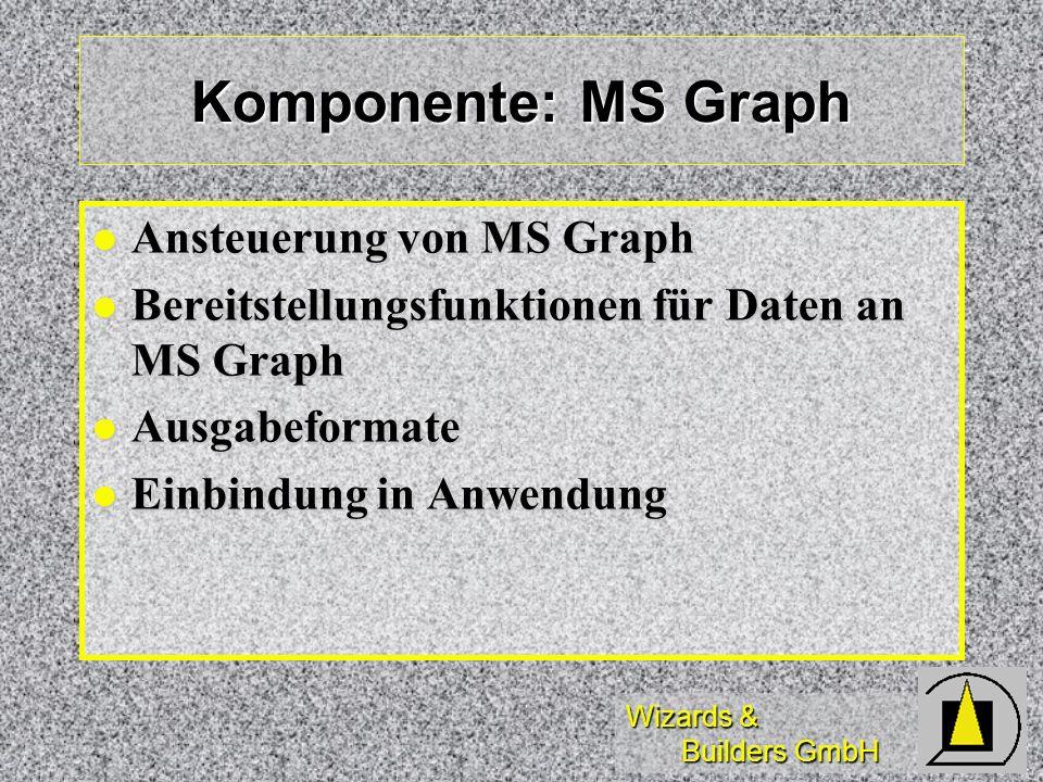 Komponente: MS Graph Ansteuerung von MS Graph