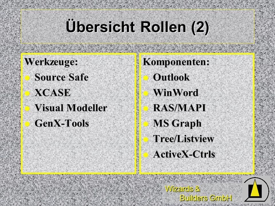 Übersicht Rollen (2) Werkzeuge: Source Safe XCASE Visual Modeller