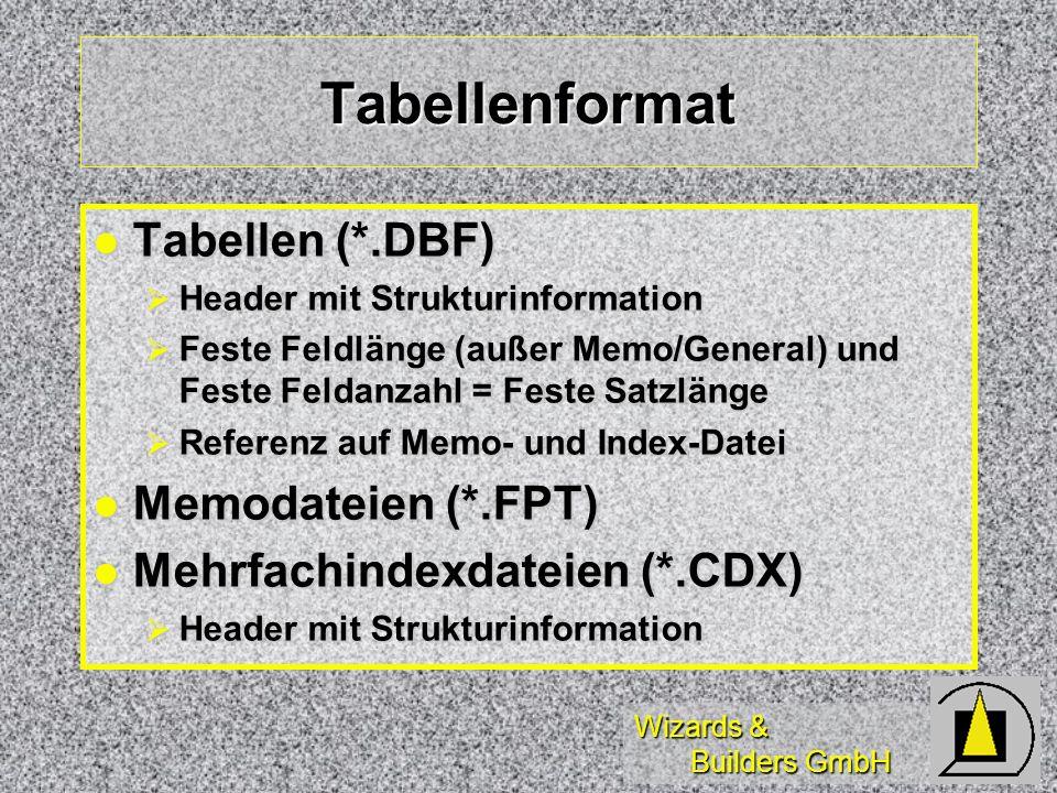 Tabellenformat Tabellen (*.DBF) Memodateien (*.FPT)