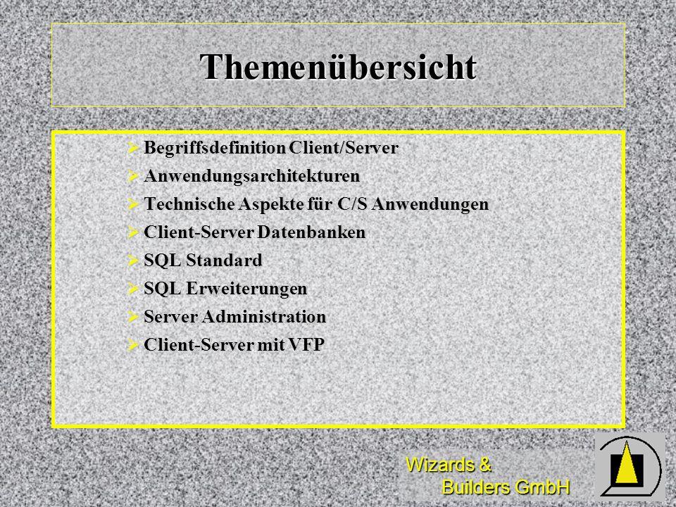 Themenübersicht Begriffsdefinition Client/Server