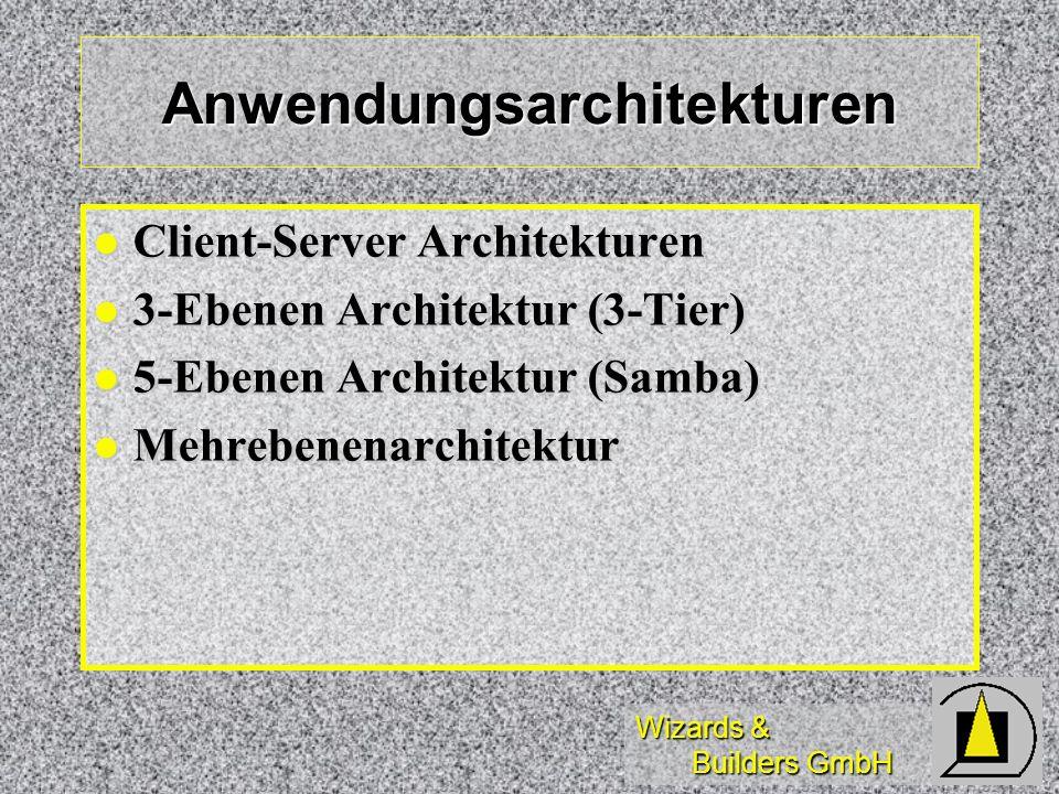 Anwendungsarchitekturen