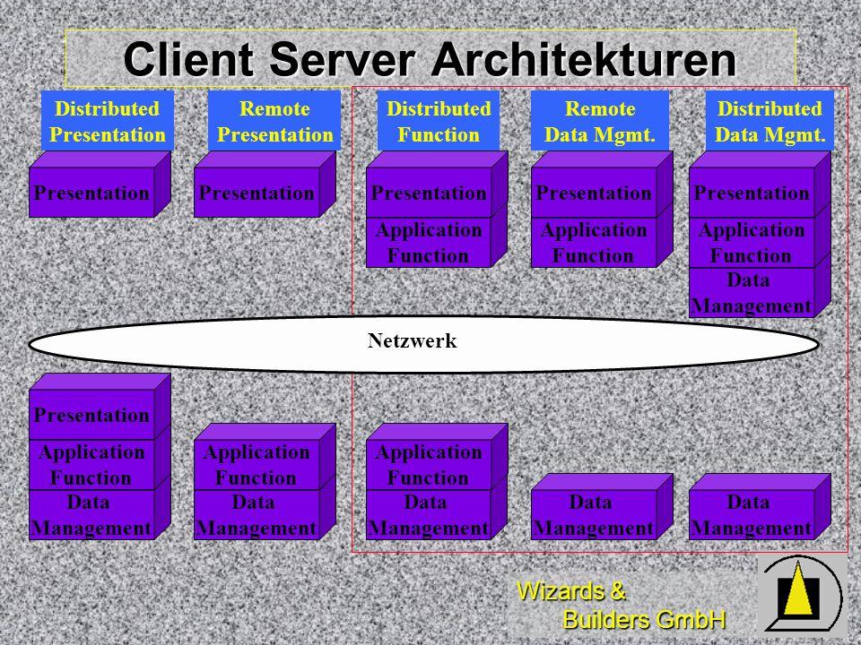Client Server Architekturen