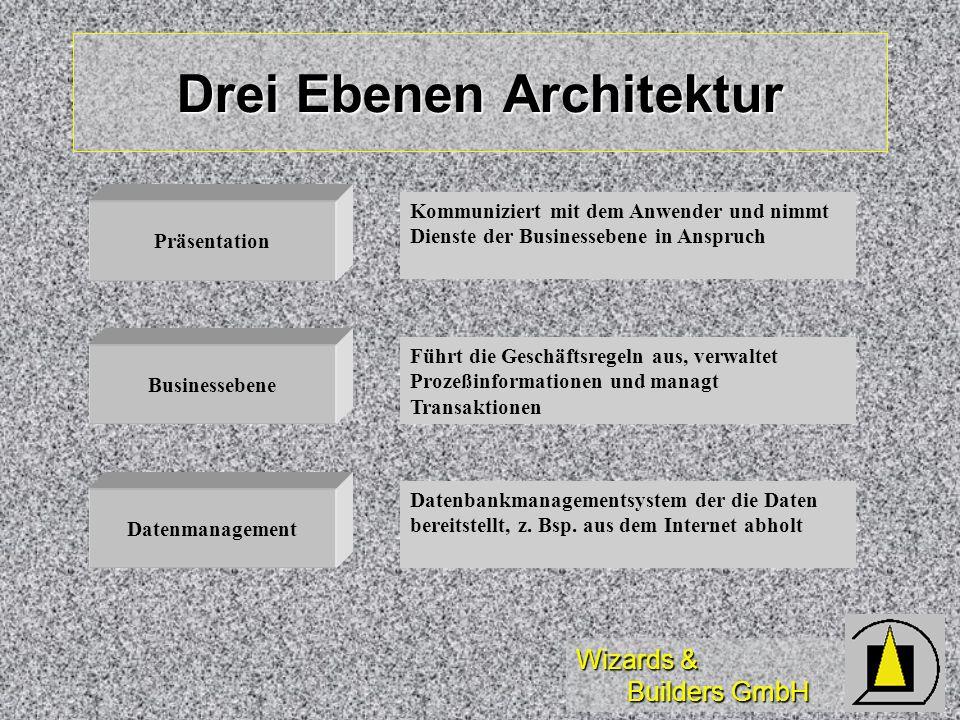 Drei Ebenen Architektur