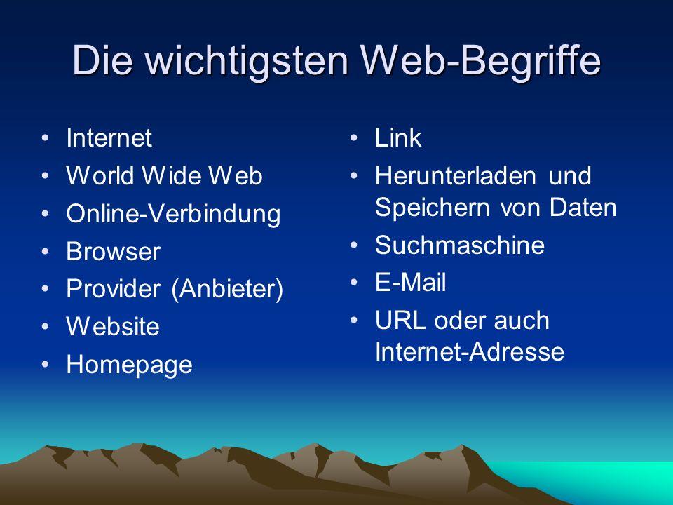 Die wichtigsten Web-Begriffe