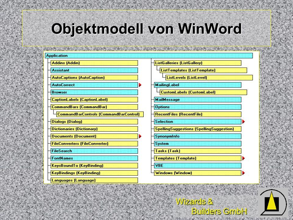 Objektmodell von WinWord