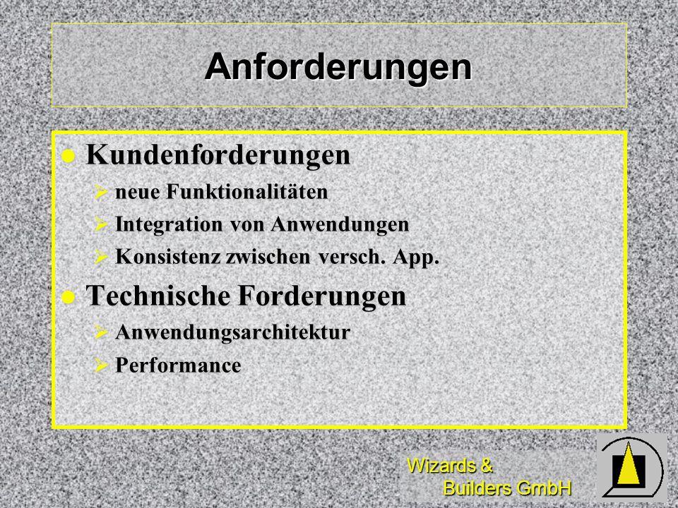 Anforderungen Kundenforderungen Technische Forderungen