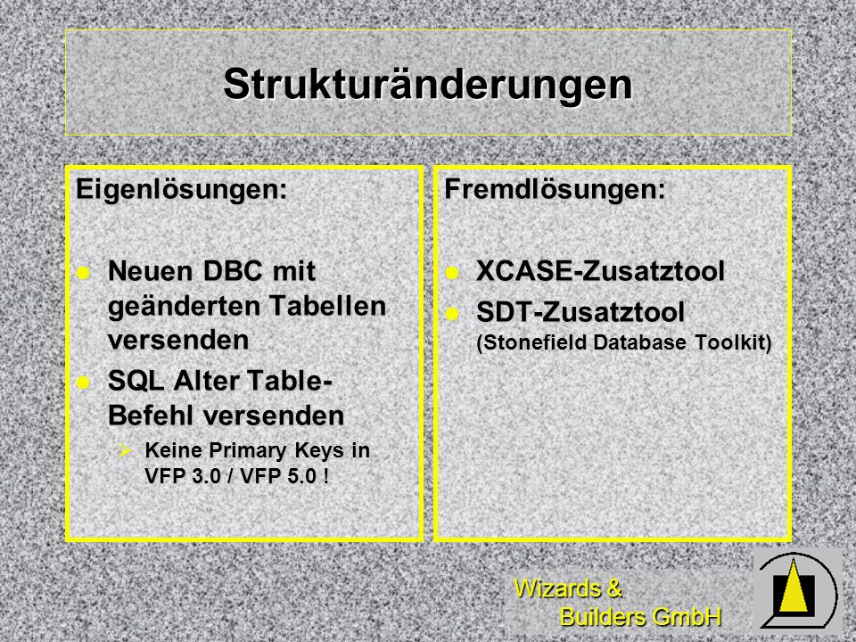 Strukturänderungen Eigenlösungen: