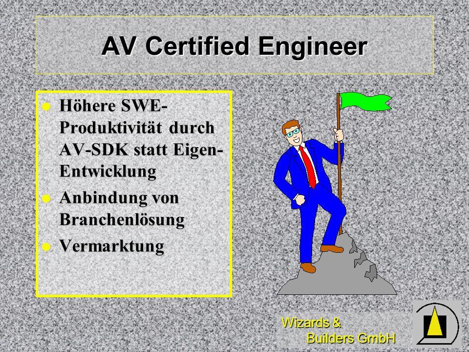 AV Certified Engineer Höhere SWE-Produktivität durch AV-SDK statt Eigen-Entwicklung. Anbindung von Branchenlösung.