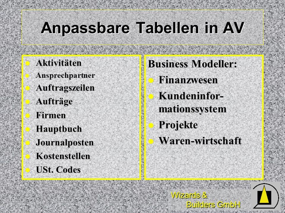 Anpassbare Tabellen in AV