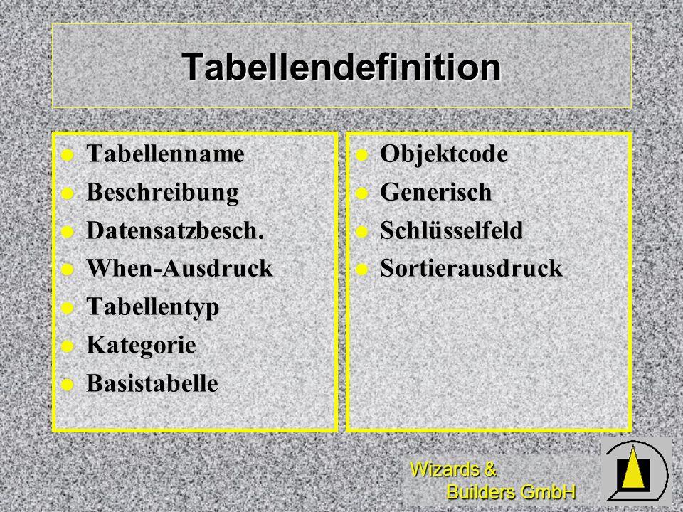 Tabellendefinition Tabellenname Beschreibung Datensatzbesch.