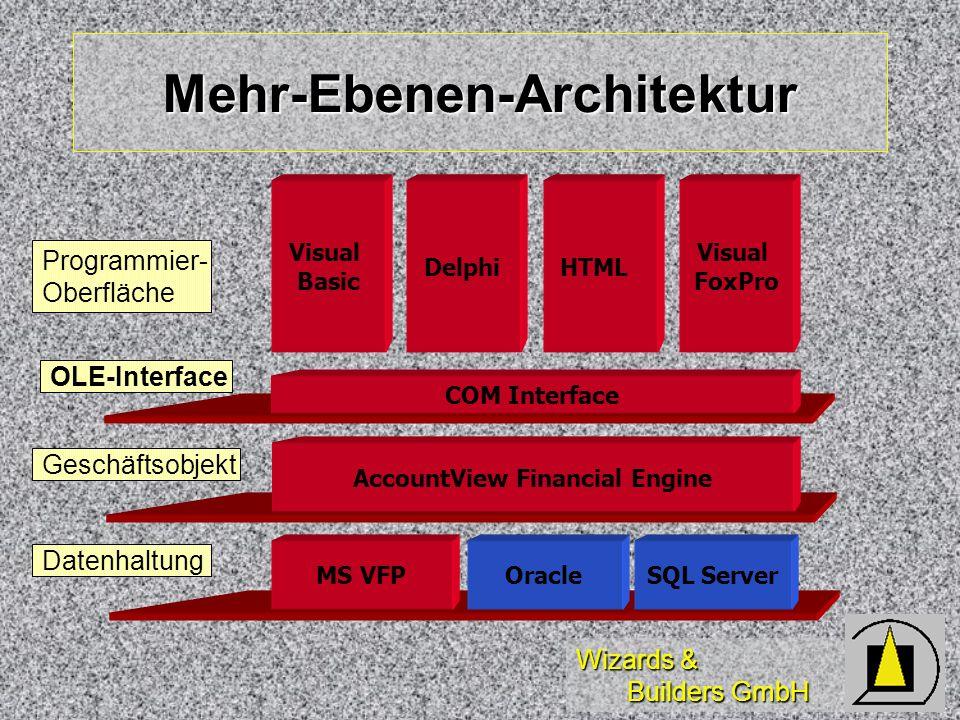 Mehr-Ebenen-Architektur