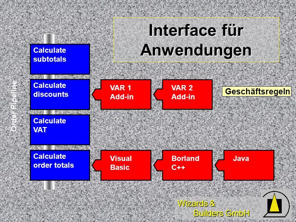 Interface für Anwendungen