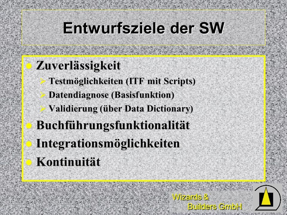 Entwurfsziele der SW Zuverlässigkeit Buchführungsfunktionalität