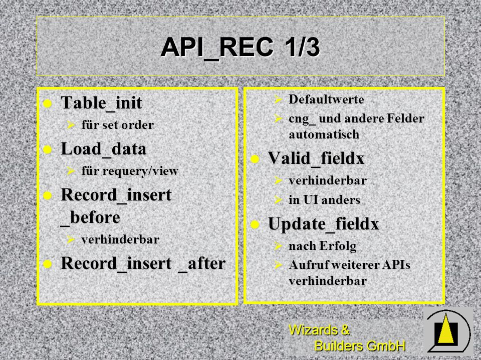 API_REC 1/3 Table_init Load_data Valid_fieldx Record_insert _before