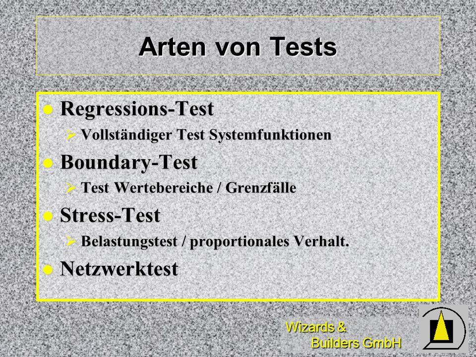 Arten von Tests Regressions-Test Boundary-Test Stress-Test