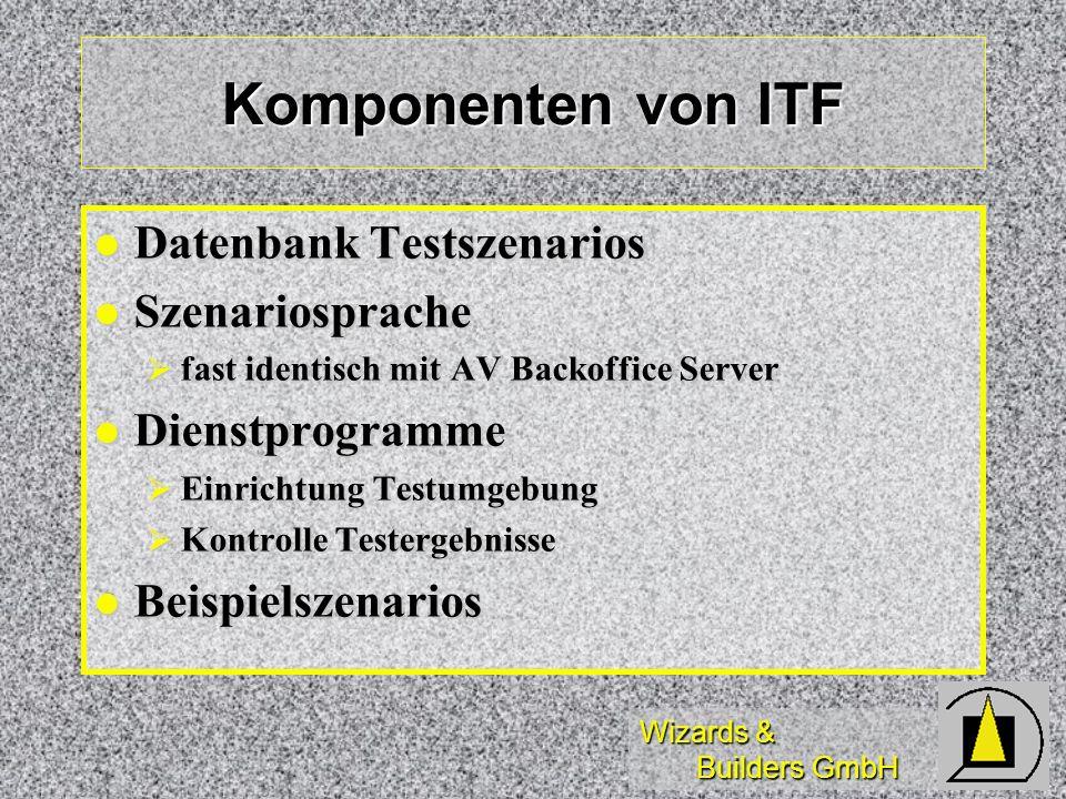 Komponenten von ITF Datenbank Testszenarios Szenariosprache