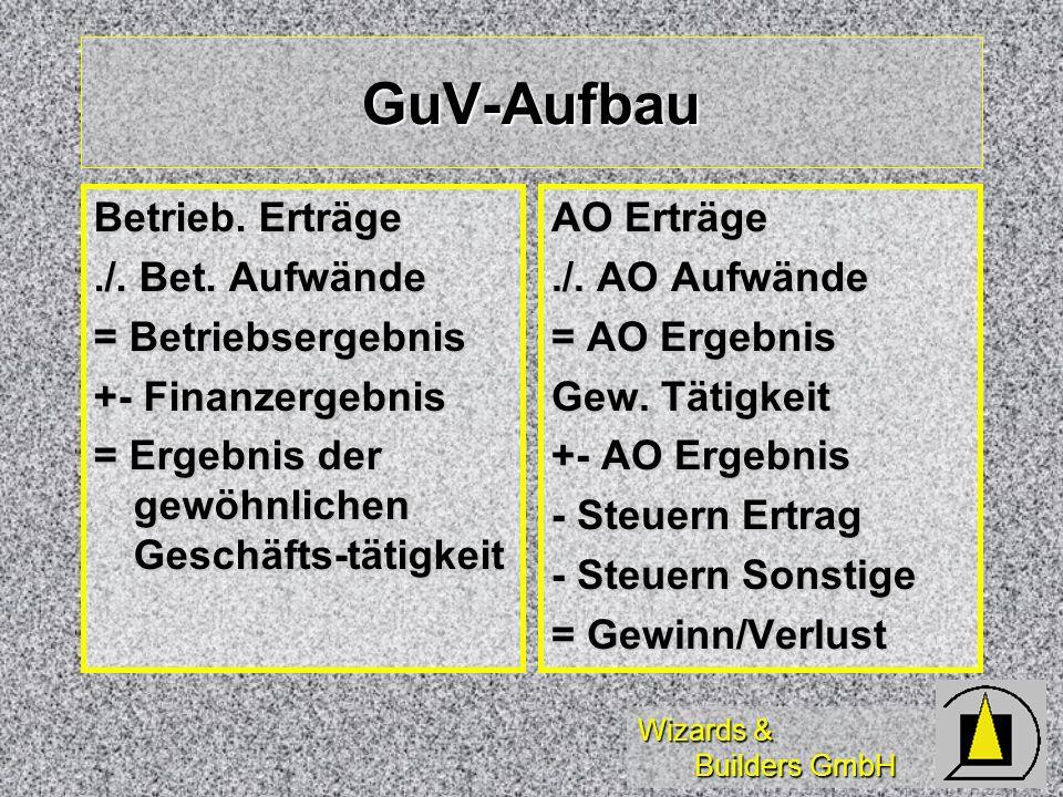 GuV-Aufbau Betrieb. Erträge ./. Bet. Aufwände = Betriebsergebnis