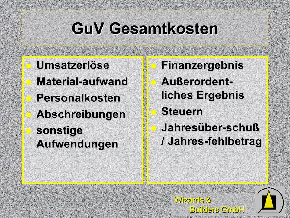 GuV Gesamtkosten Umsatzerlöse Material-aufwand Personalkosten