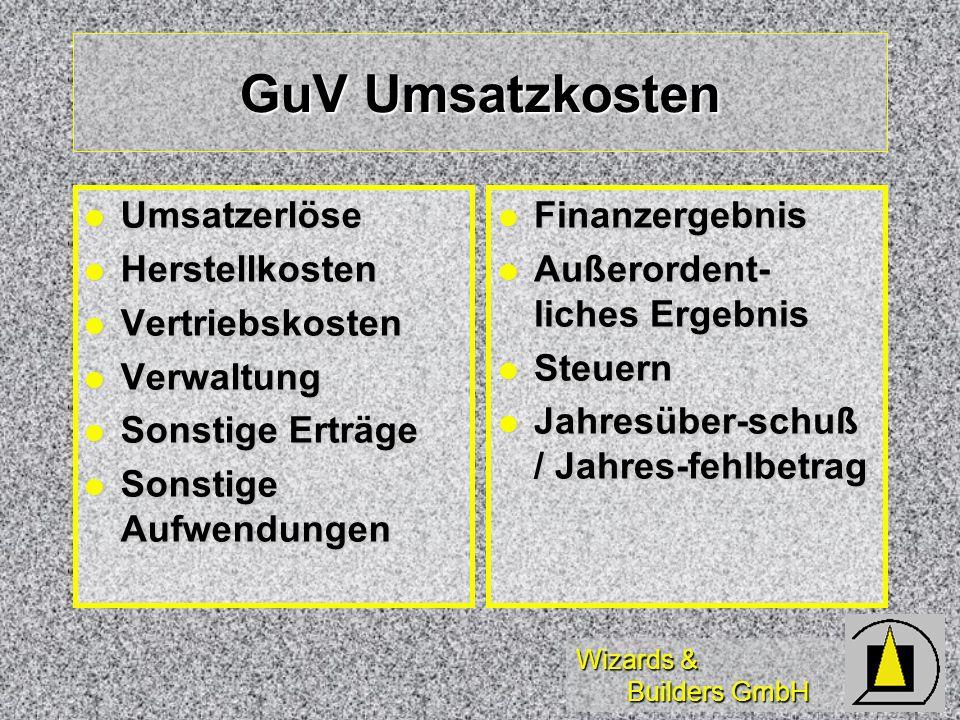 GuV Umsatzkosten Umsatzerlöse Herstellkosten Vertriebskosten