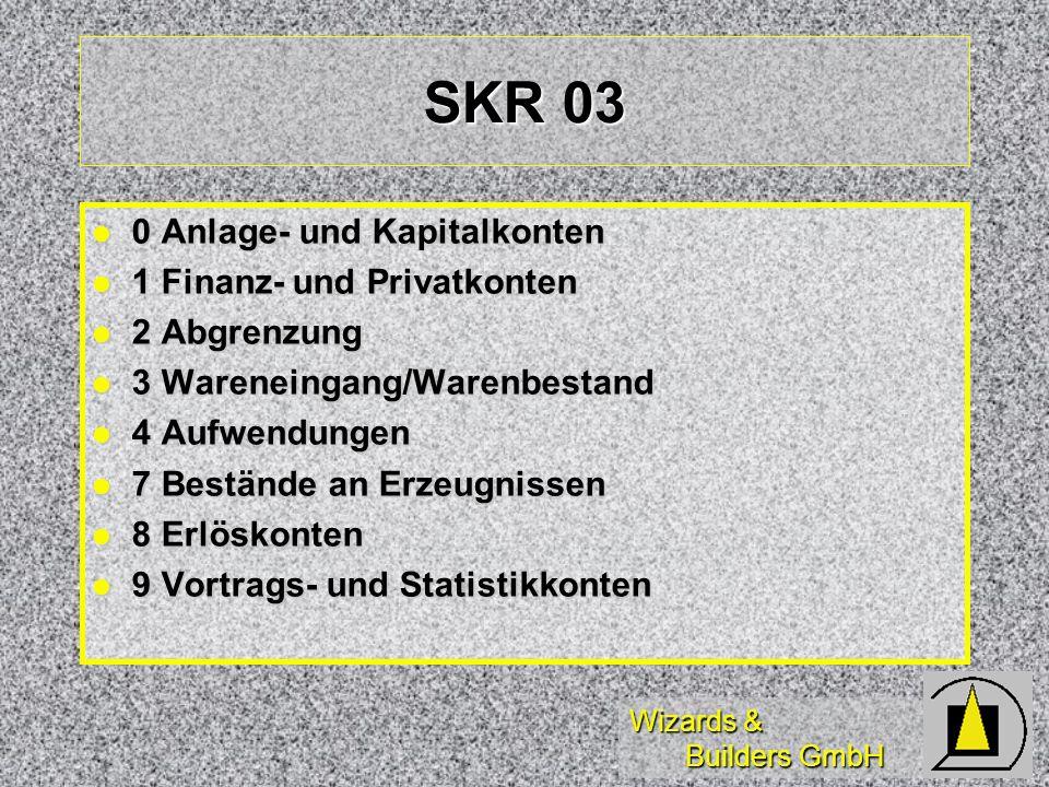 SKR 03 0 Anlage- und Kapitalkonten 1 Finanz- und Privatkonten