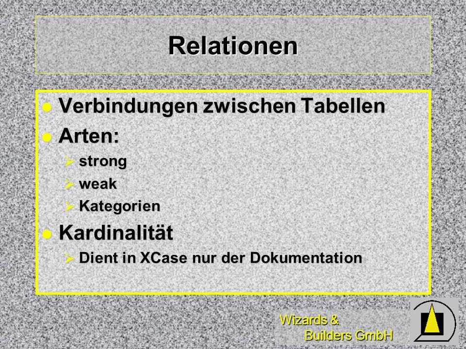 Relationen Verbindungen zwischen Tabellen Arten: Kardinalität strong