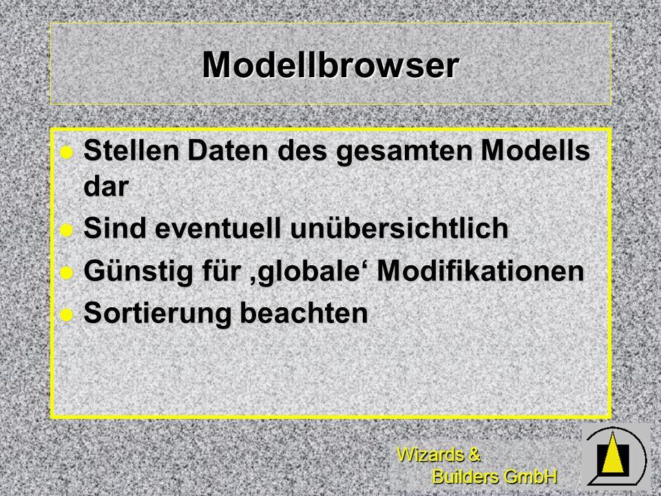 Modellbrowser Stellen Daten des gesamten Modells dar