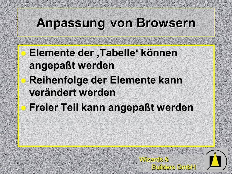 Anpassung von Browsern
