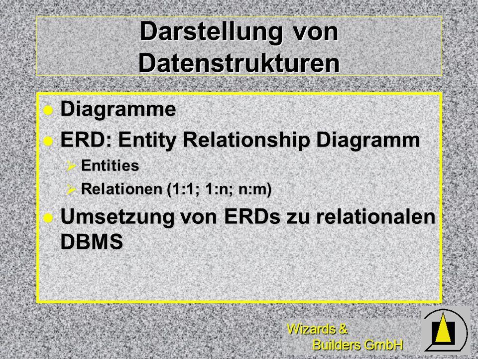 Darstellung von Datenstrukturen