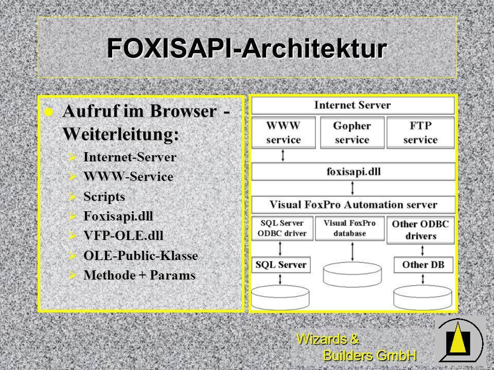 FOXISAPI-Architektur