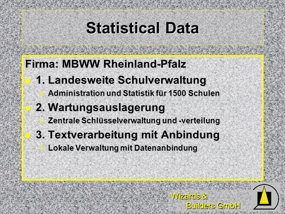 Statistical Data Firma: MBWW Rheinland-Pfalz