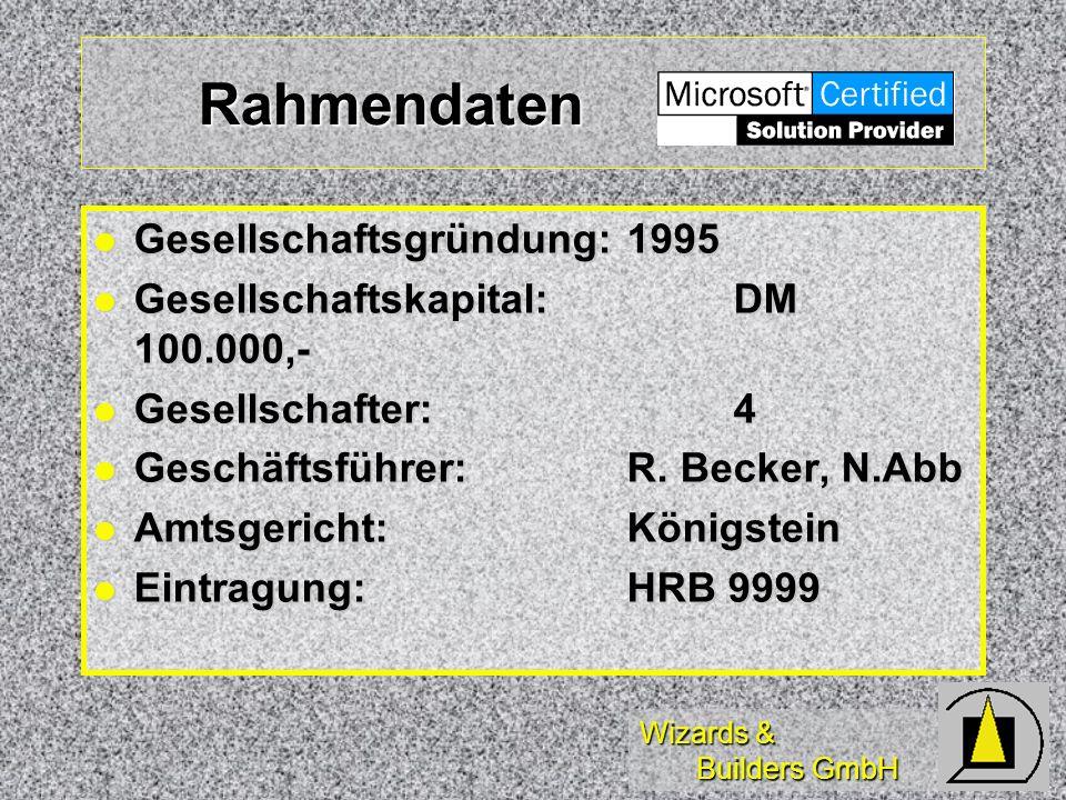 Rahmendaten Gesellschaftsgründung: 1995