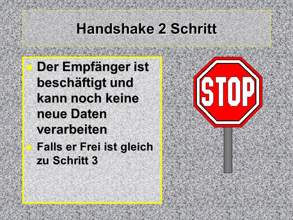 Handshake 2 Schritt Der Empfänger ist beschäftigt und kann noch keine neue Daten verarbeiten.