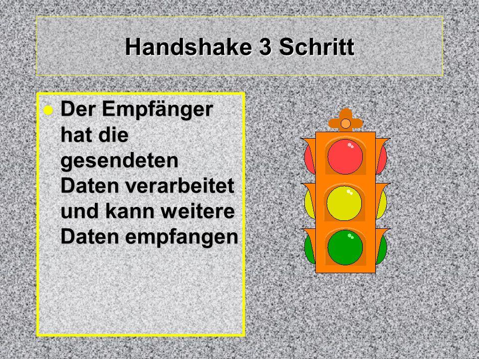Handshake 3 Schritt Der Empfänger hat die gesendeten Daten verarbeitet und kann weitere Daten empfangen.