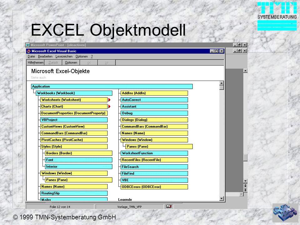 EXCEL Objektmodell
