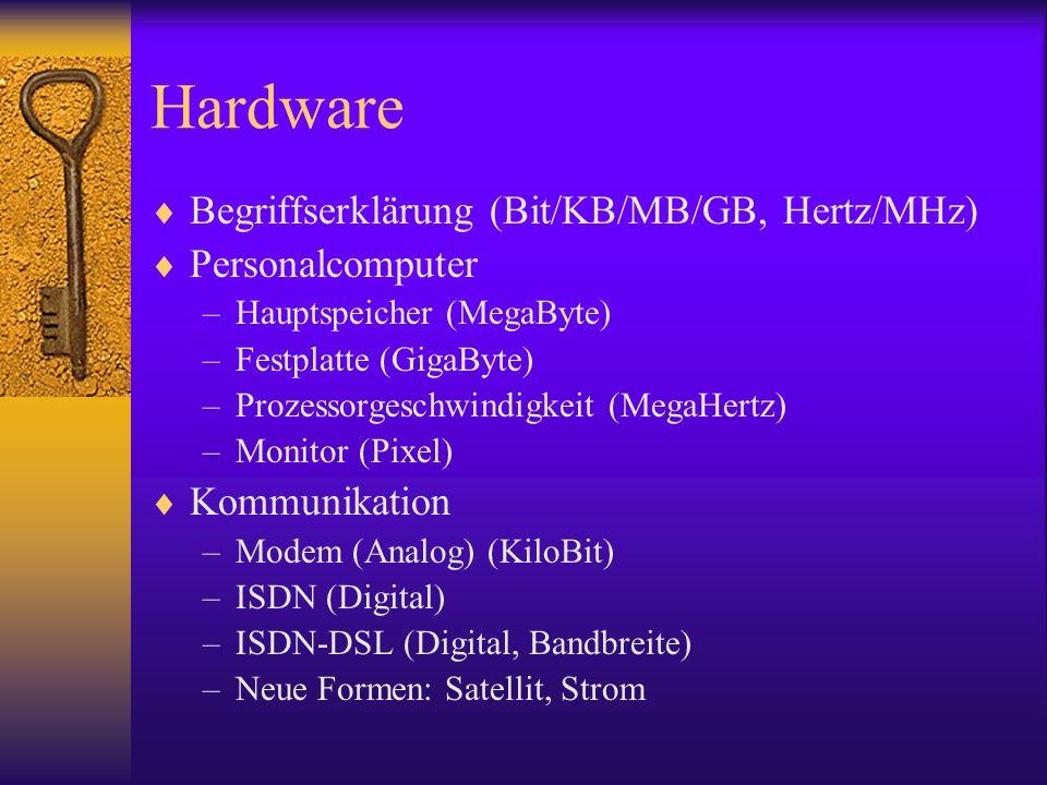 Hardware Begriffserklärung (Bit/KB/MB/GB, Hertz/MHz) Personalcomputer