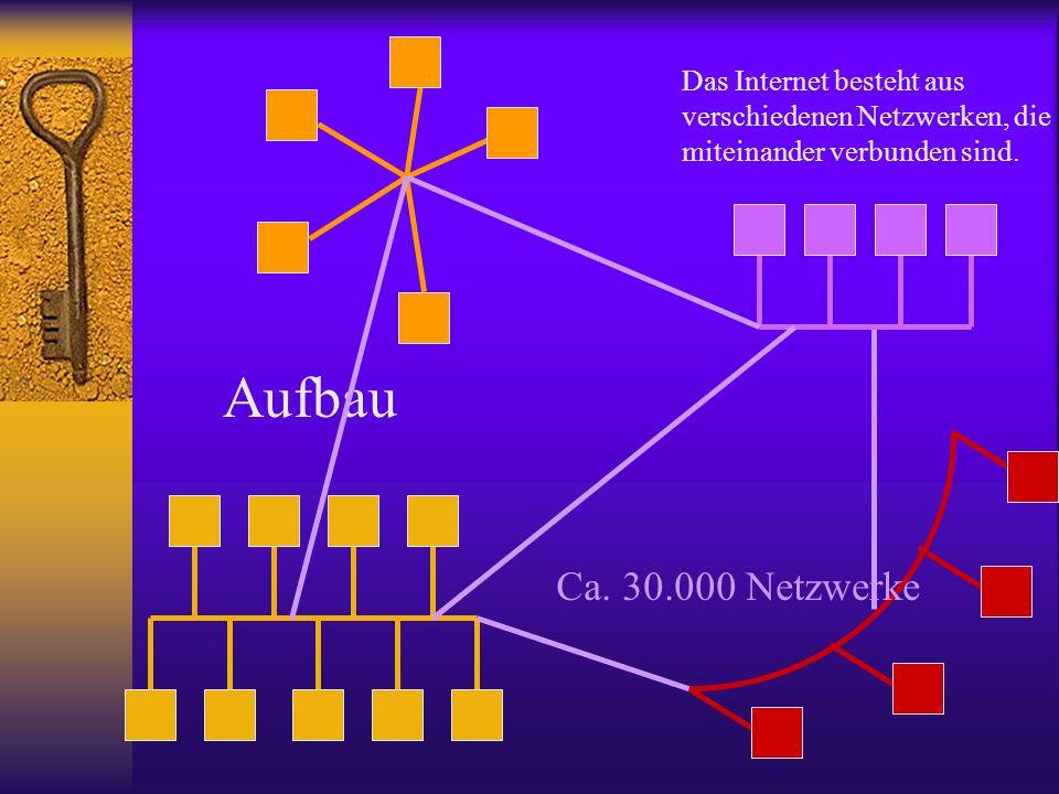 Das Internet besteht aus verschiedenen Netzwerken, die miteinander verbunden sind.