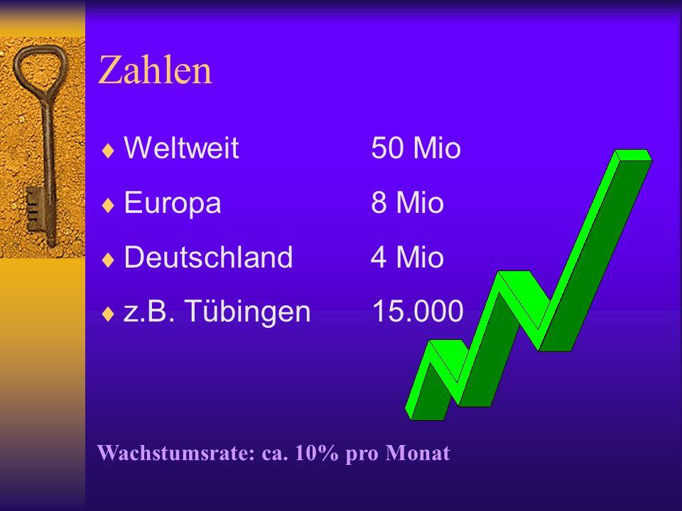 Zahlen Weltweit 50 Mio Europa 8 Mio Deutschland 4 Mio