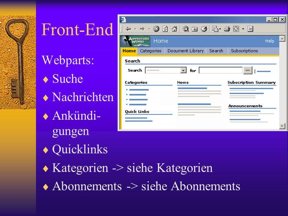 Front-End Webparts: Suche Nachrichten Ankündi- gungen Quicklinks