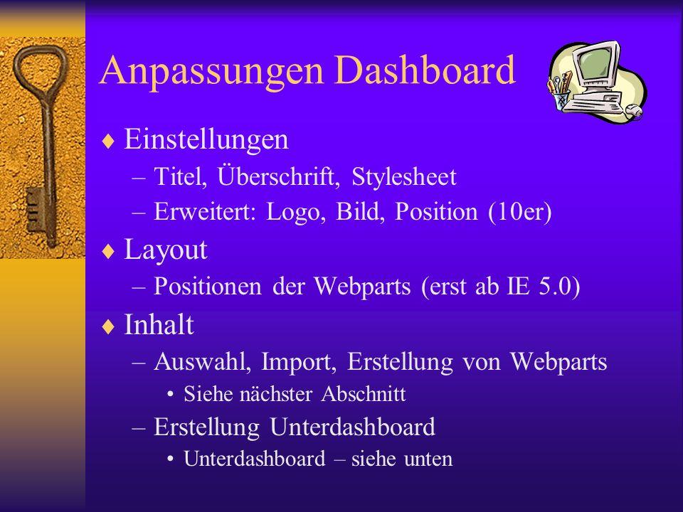 Anpassungen Dashboard