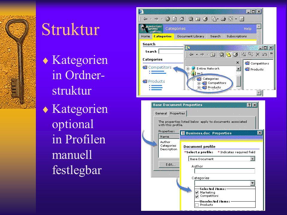 Struktur Kategorien in Ordner- struktur