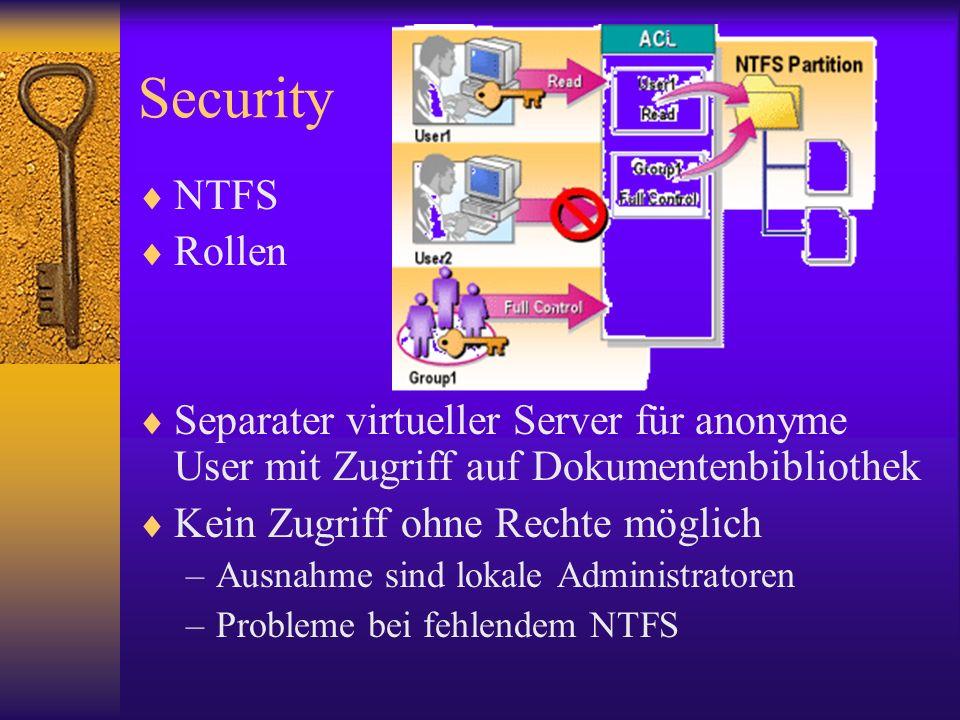 Security NTFS. Rollen. Separater virtueller Server für anonyme User mit Zugriff auf Dokumentenbibliothek.