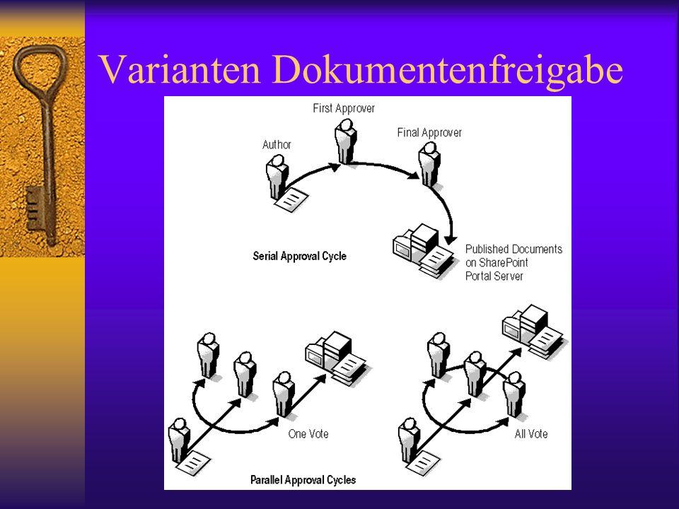 Varianten Dokumentenfreigabe