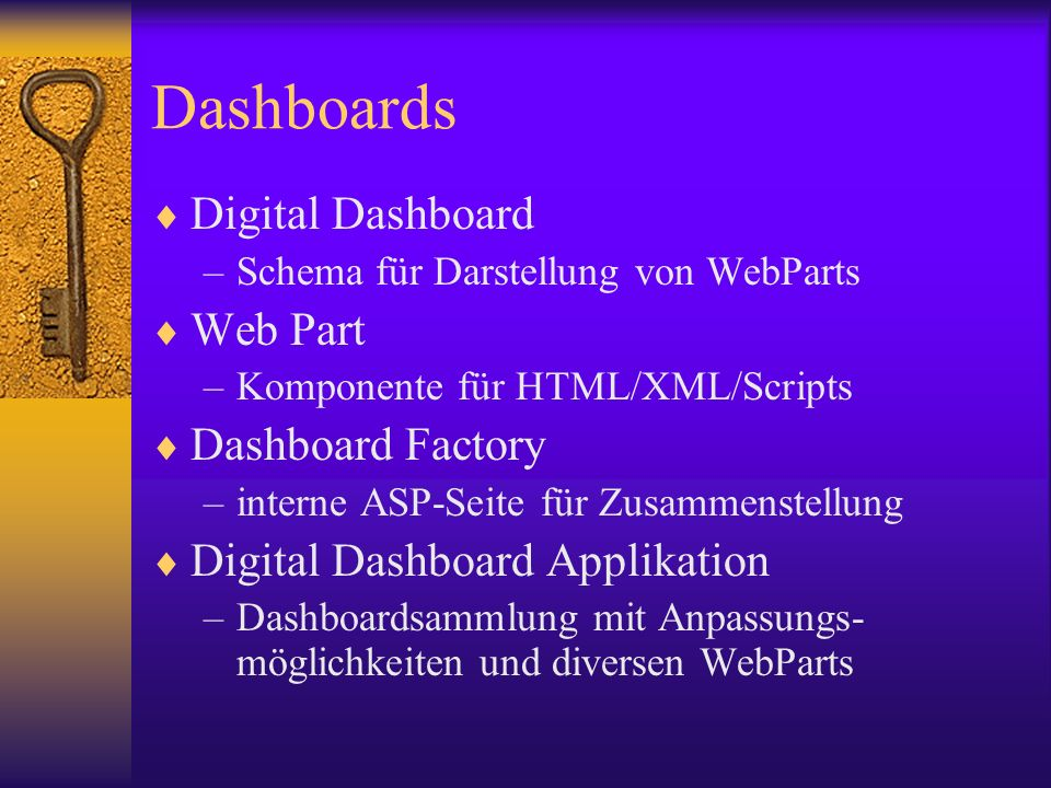 Dashboards Digital Dashboard Web Part Dashboard Factory