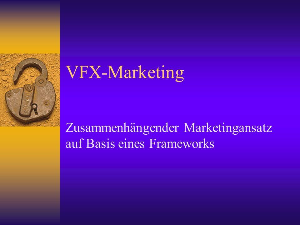 Zusammenhängender Marketingansatz auf Basis eines Frameworks