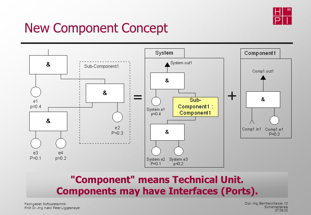 + = New Component Concept Component means Technical Unit.