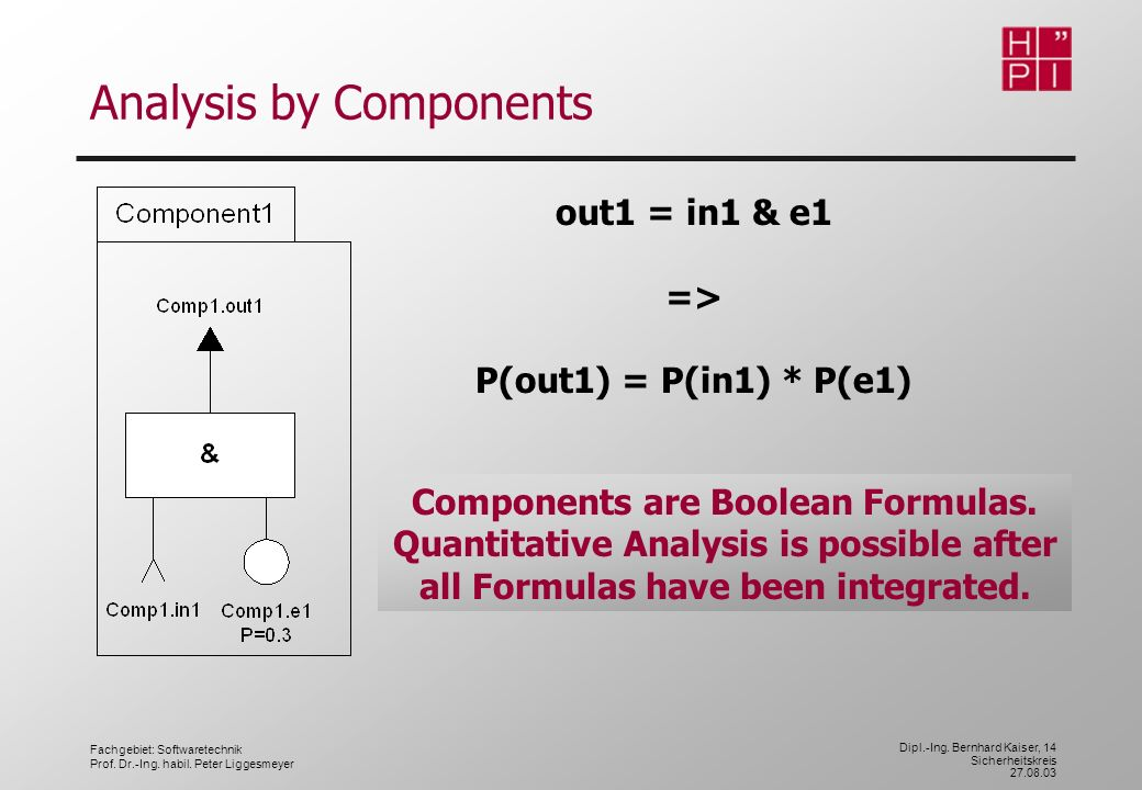 Analysis by Components